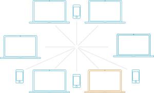 Estrutura de uma rede de computadores