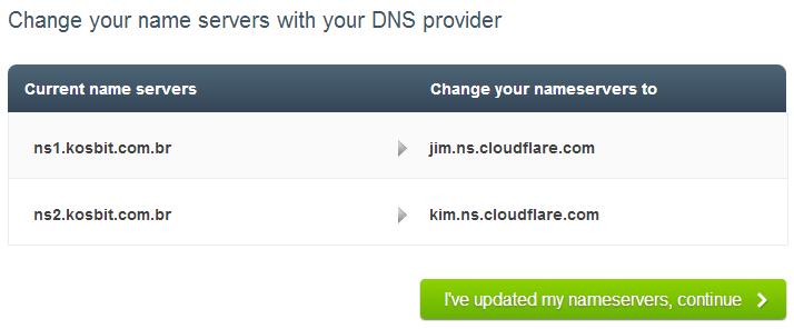 Alterações do registro DNS
